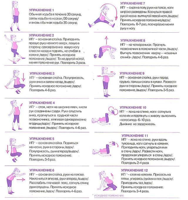Упражнения беременным