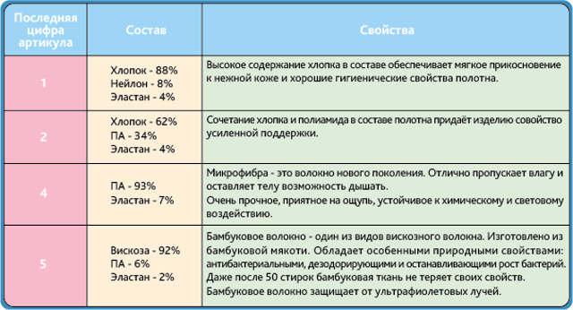 Таблица состава и свойства.jpg